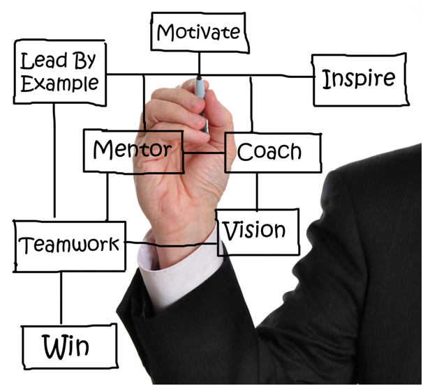 what makes a great executive coach